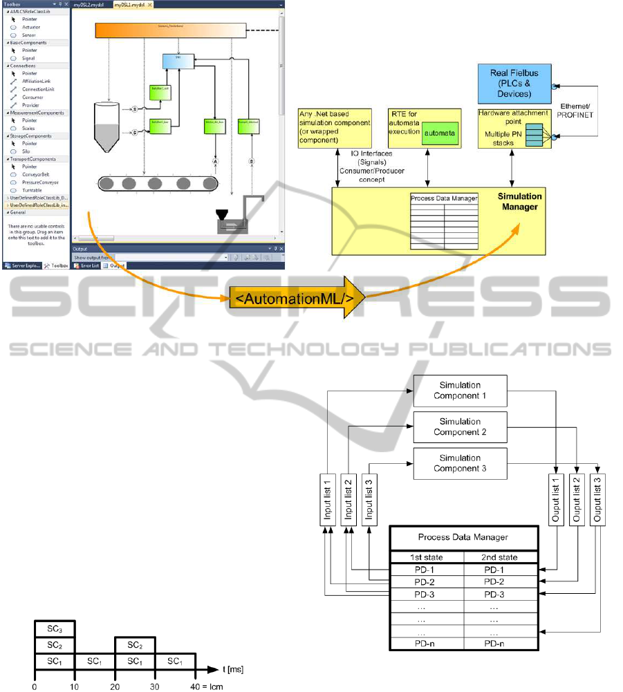 Planning, Simulation and Diagnosis of Automation Systems