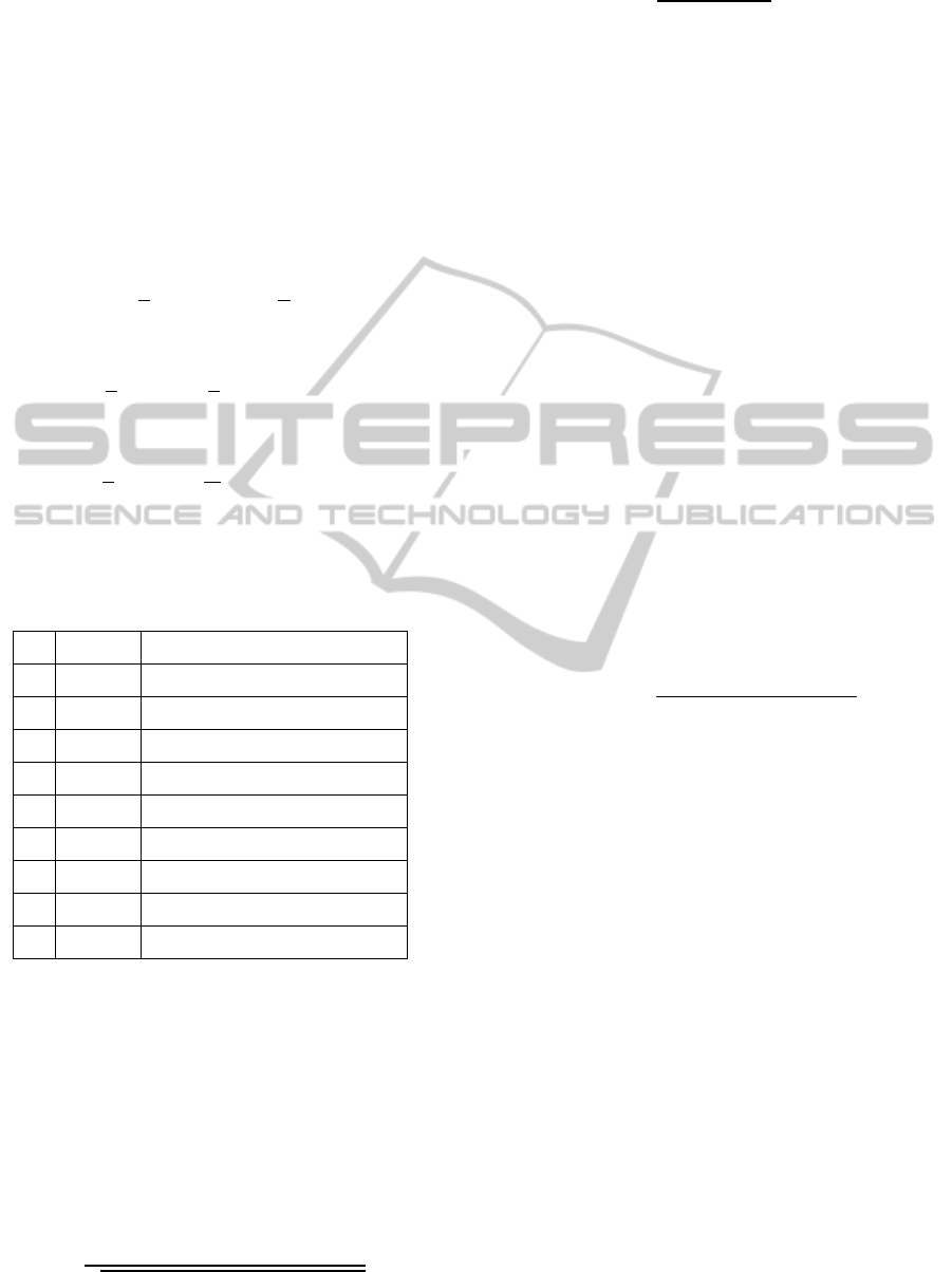 Paired Indices for Clustering Evaluation
