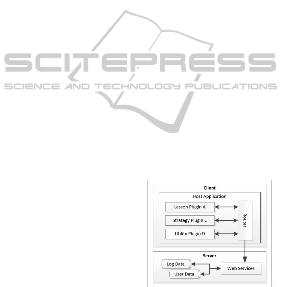 Scalable Intelligent Tutoring System Framework for