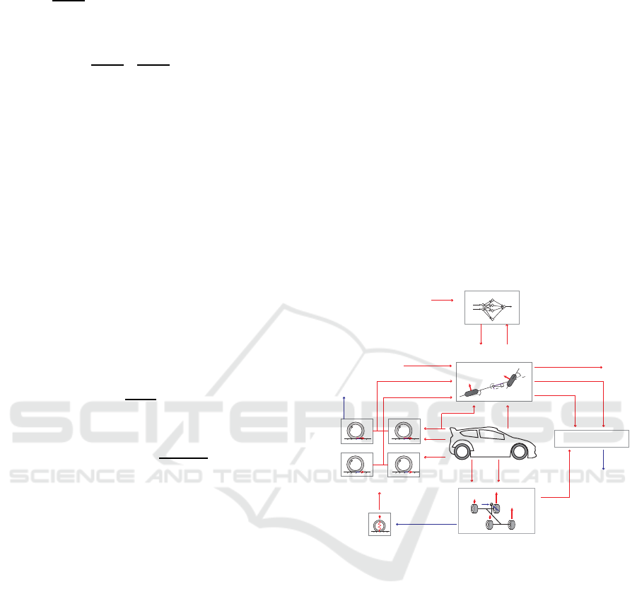 A Virtual Sensor for Integral Tire Force Estimation using Tire