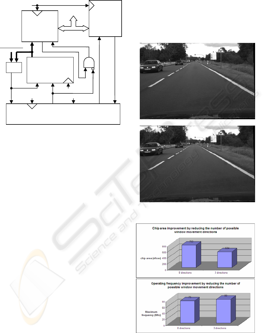 real-time fpga-based image rectification system