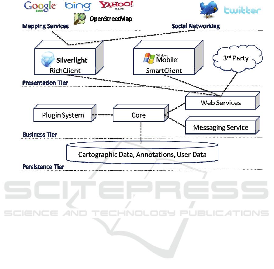 a service-oriented architecture for e-participation