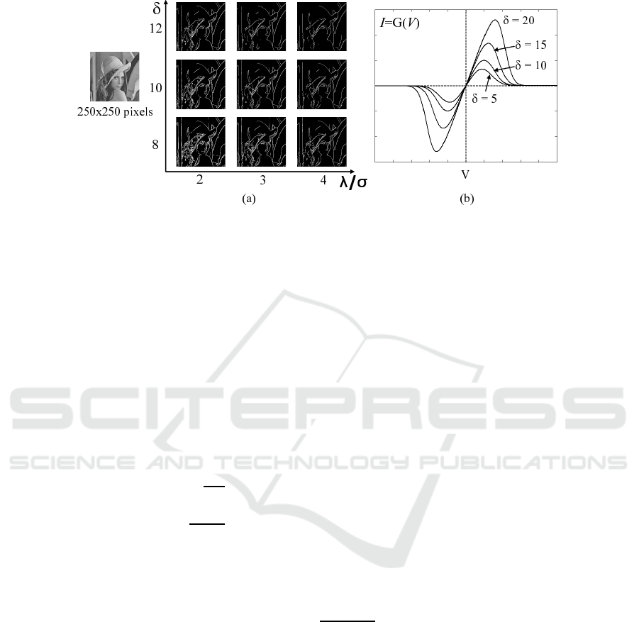 Coarse Image Edge Detection Using Self Adjusting Resistive Fuse Linear Resistance Meter Circuit Fig2 A Results Rfn Model When 0 000055 K 11 And Iterations