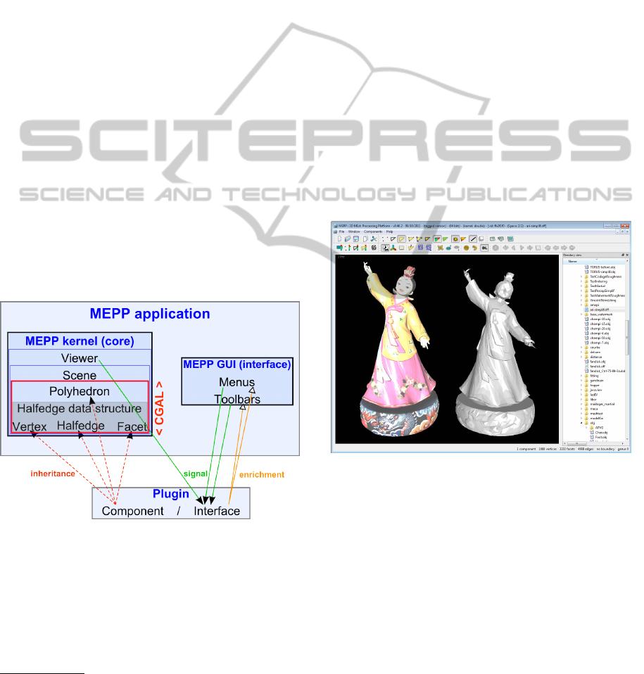 MEPP - 3D MESH PROCESSING PLATFORM Guillaume Lavou ´ e 1