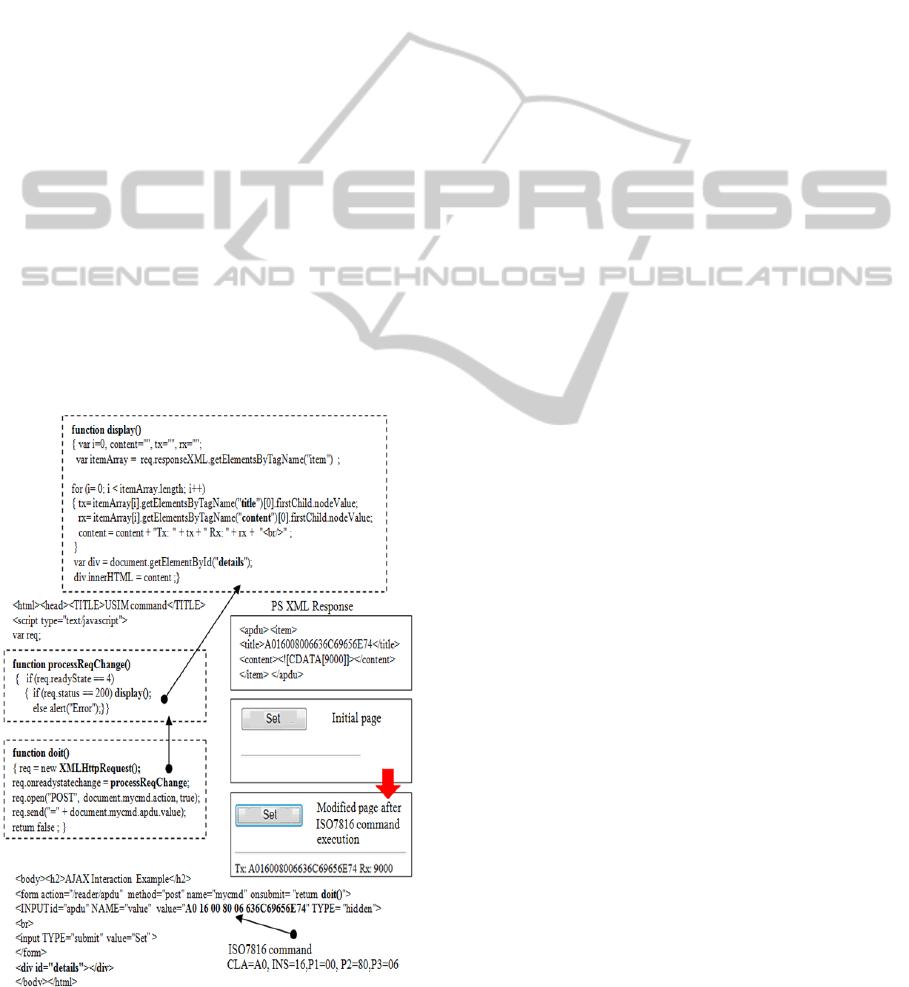 Framework Implementation Based on Grid of Smartcards to