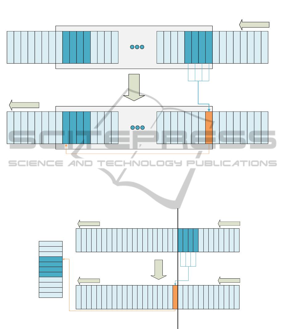 A Comparison of General-Purpose FOSS Compression Techniques