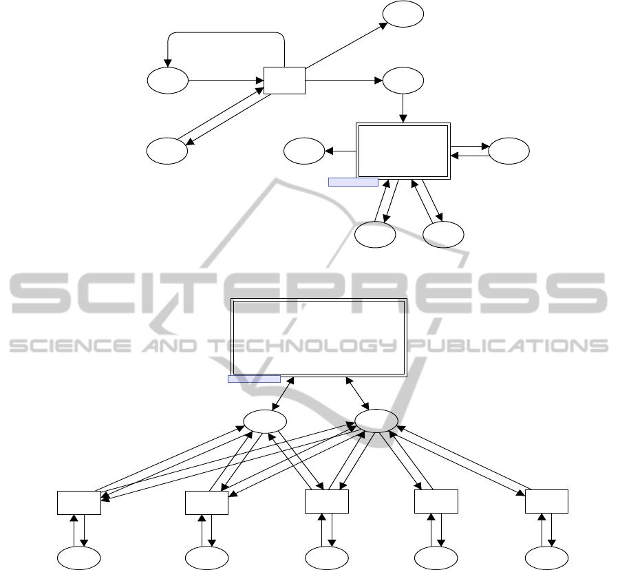 Cpn Based Gae Performance Prediction Framework Sachi Nishida