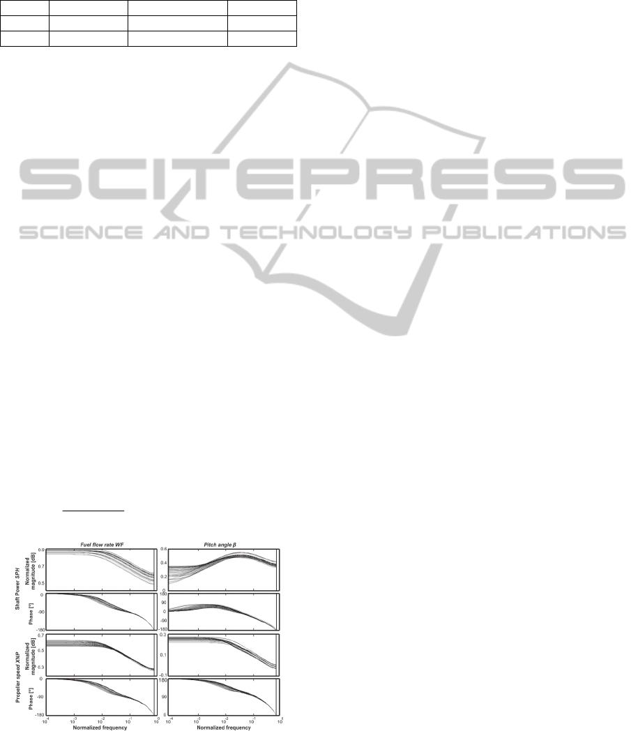 Diagram In Addition Air Pressor Pressure Switch Wiring Diagram Besides