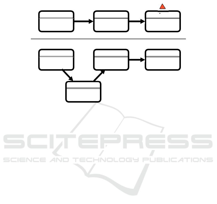 Datapipe: A Configurable Oil & Gas Automated Data Processor