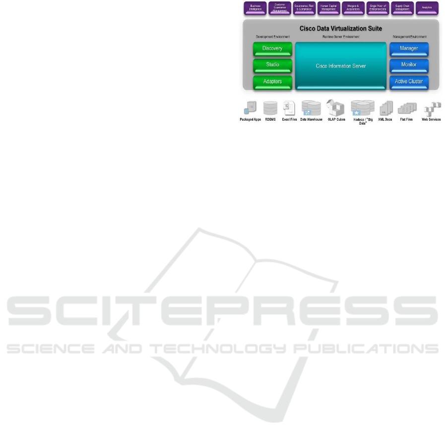 The Virtual Enterprise Data Warehouse for Healthcare