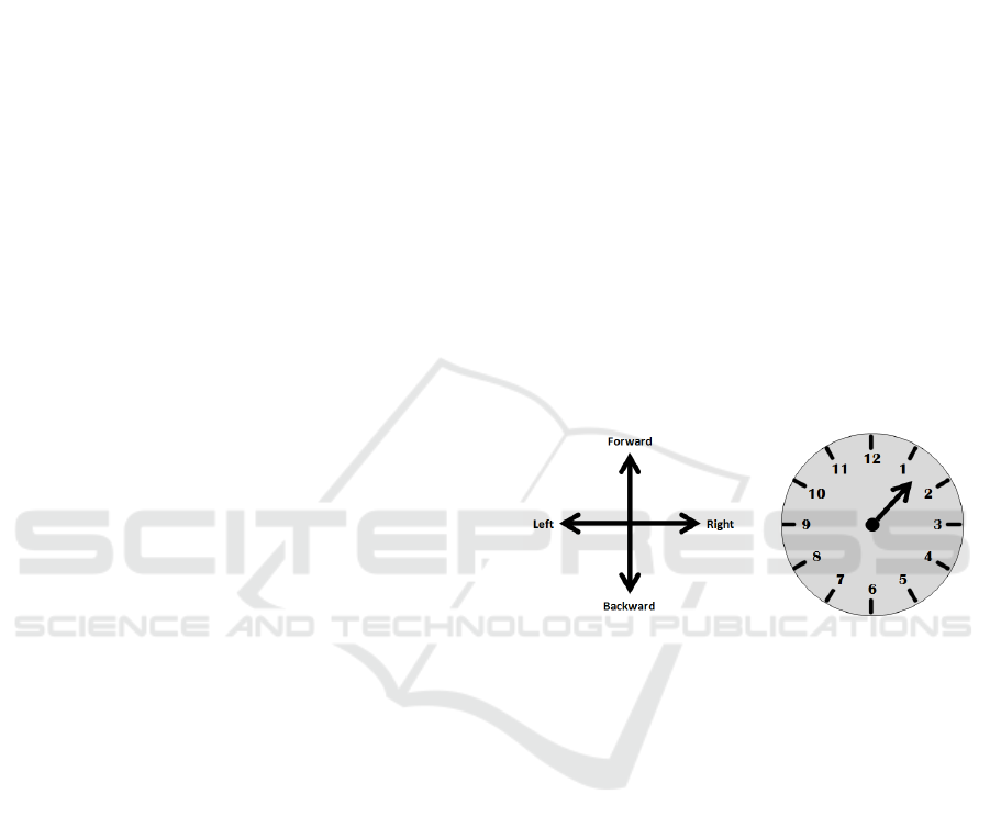 Clock Model Assisted Agents Spatial Navigation