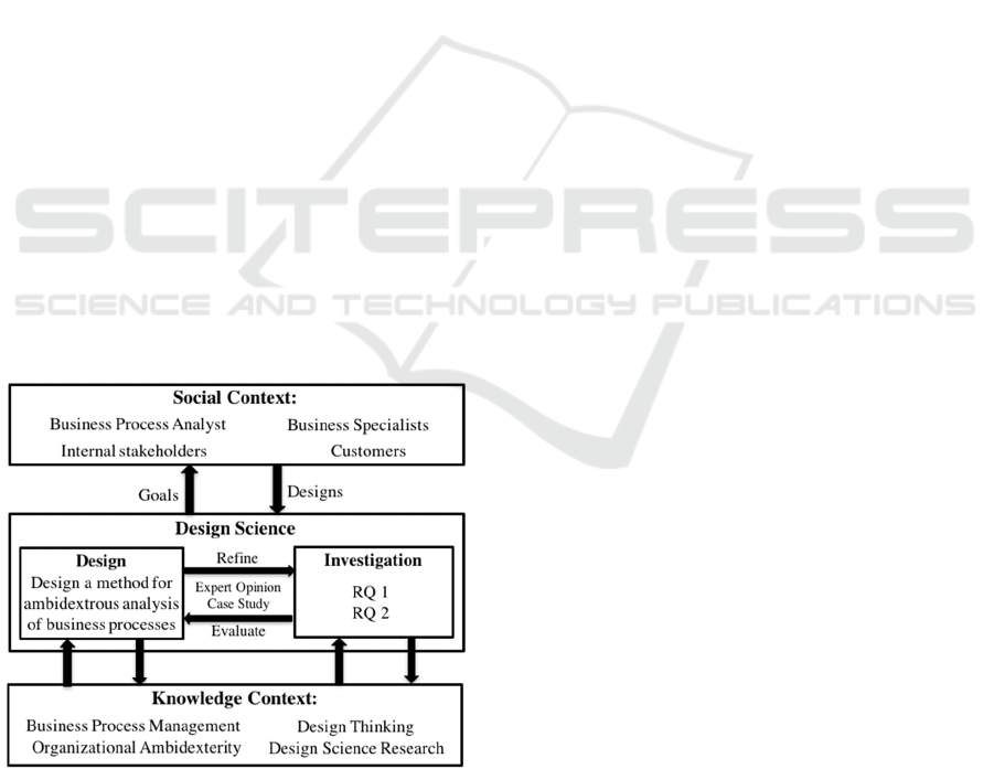 A2BP: A Method for Ambidextrous Analysis of Business Process