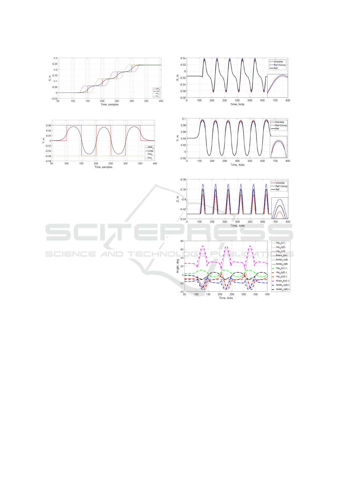 Design and Stiffness Analysis of 12 DoF Poppy-inspired Humanoid