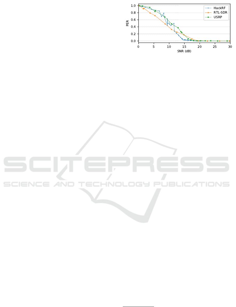 A Multi-Channel Software Decoder for the LoRa Modulation Scheme