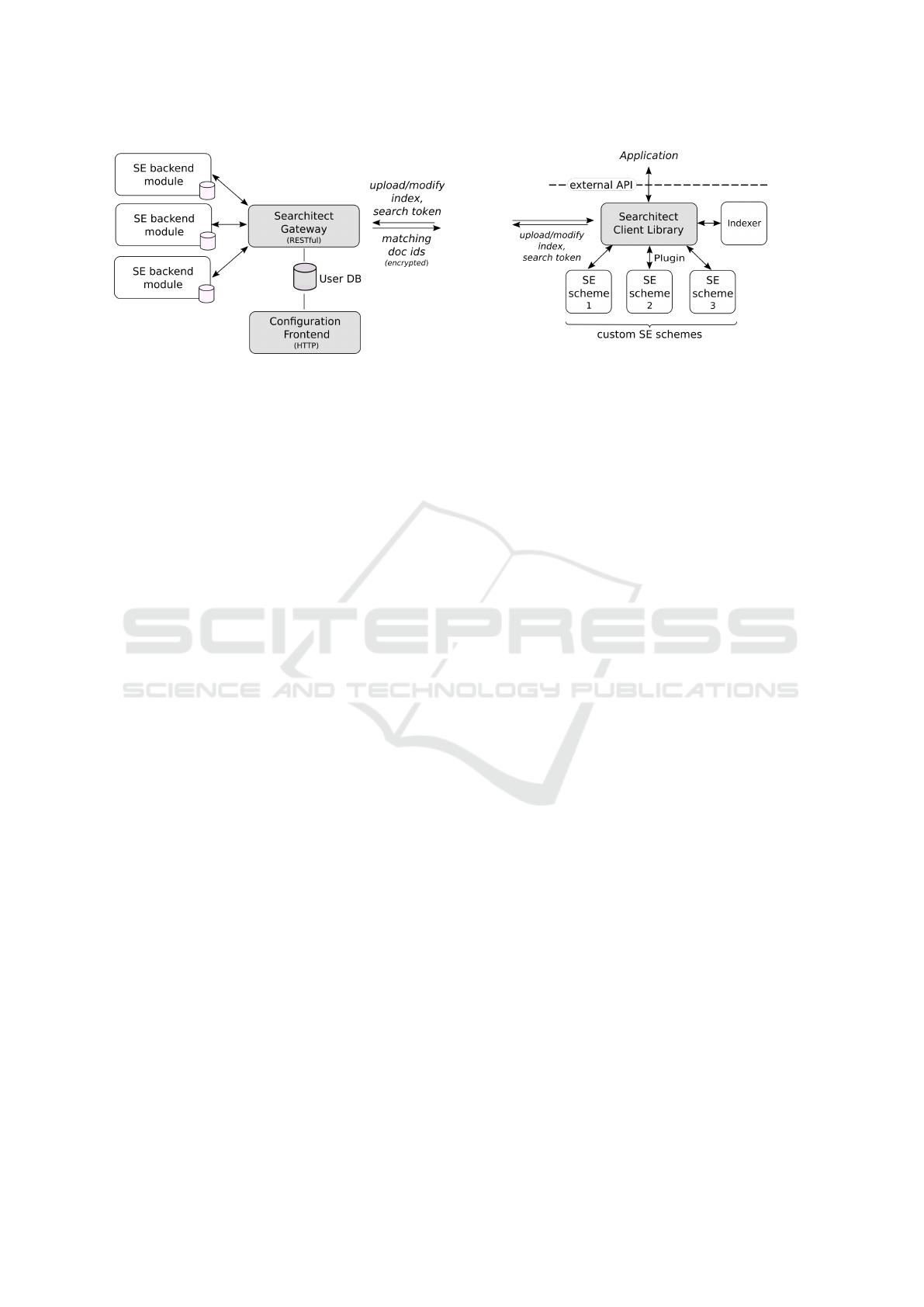 Searchitect - A Developer Framework for Hybrid Searchable