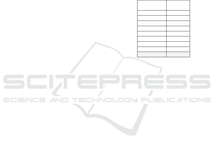 A Semantic-based Approach for Facilitating Arbovirus Data